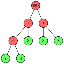 Genetic Programming — DEAP 1 3 0 documentation