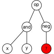 Genetic Programming — DEAP 1 3 0 documentation
